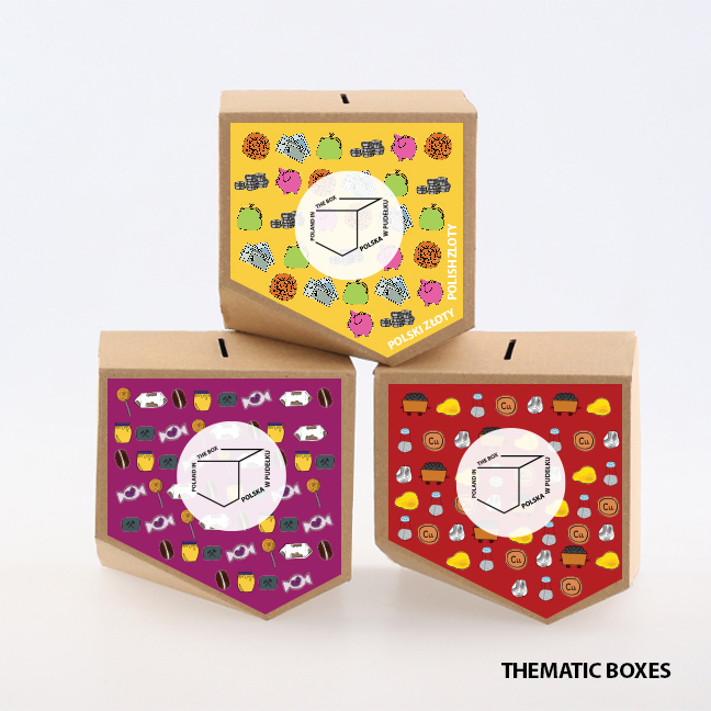 Thematic Boxes